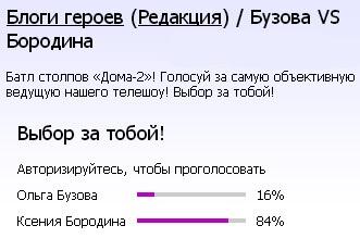 Ксения Бородина уничтожила Ольгу Бузову