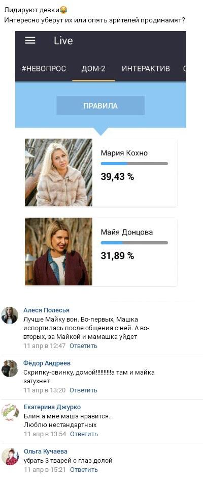 Марию Кохно и Майю Донцову могут выгнать с проекта