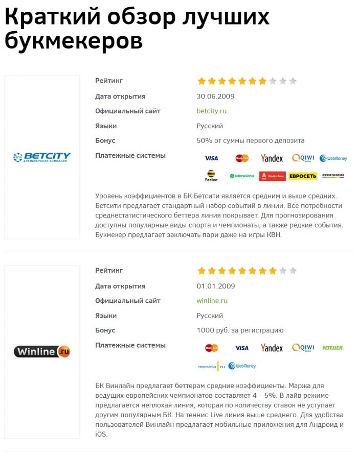 ТОП букмекерских контор Росиии от top-bk.com
